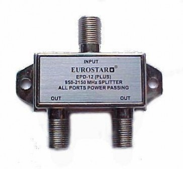 MaxxOne Cable Splitter 2 Way